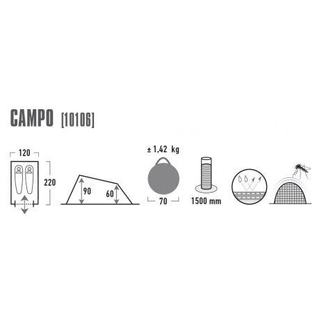 Stan - High Peak CAMPO - 2